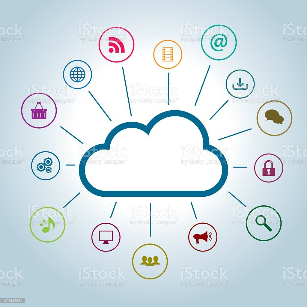 the deadly social cloud essay Why are deadly extreme sports more popular than ever  you're walking around on a cloud when you have a great flight you really enjoy what you do  video hosting and social media, these .