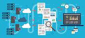 Cloud Computing, big data analysis and data mining.