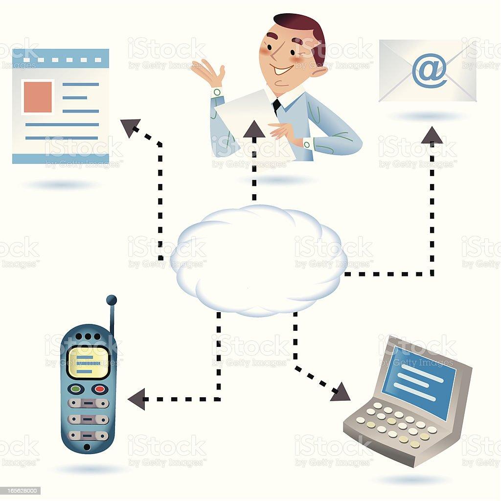 Cloud Computing Business royalty-free stock vector art