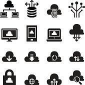 Cloud computing concept icon set