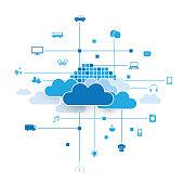 Cloud Computing Design Concept