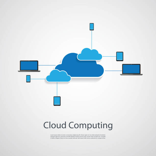 Cloud Computing Design Concept with Mobile Devices Abstract Cloud Computing and Global Network Connections, IT, IoT or Technology Concept Background or Cover Design Element Template with Geometric Mesh - Illustration in Editable Vector Format cloud computing stock illustrations