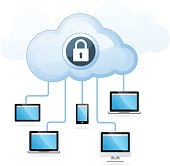 Cloud computing - gadgets connected to cloud