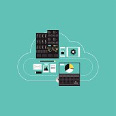 Cloud computing hosting for business development