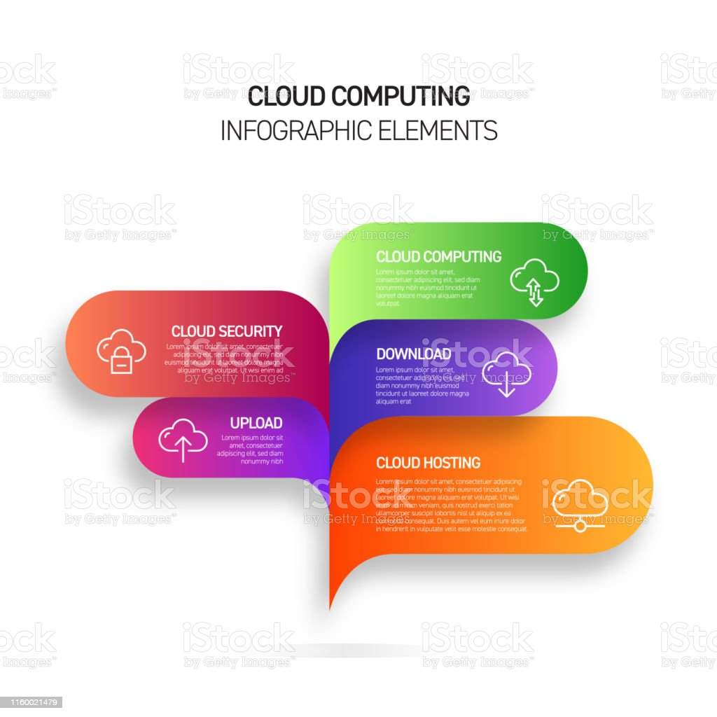 Cloud Computing Infographic Design Template With Icons And 5