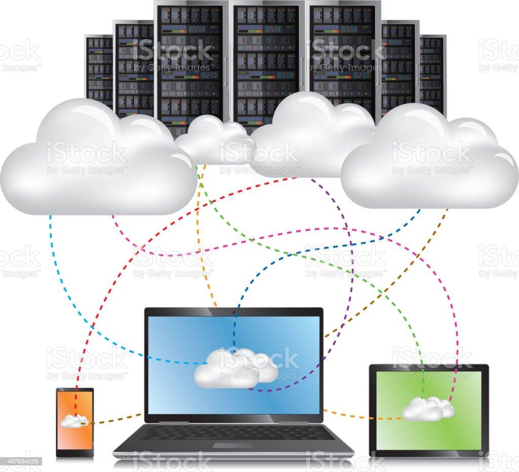 Cloud computing server vector art illustration