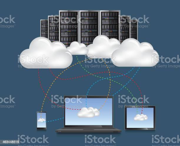 Cloud Computingserver Stock Vektor Art und mehr Bilder von Abstrakt