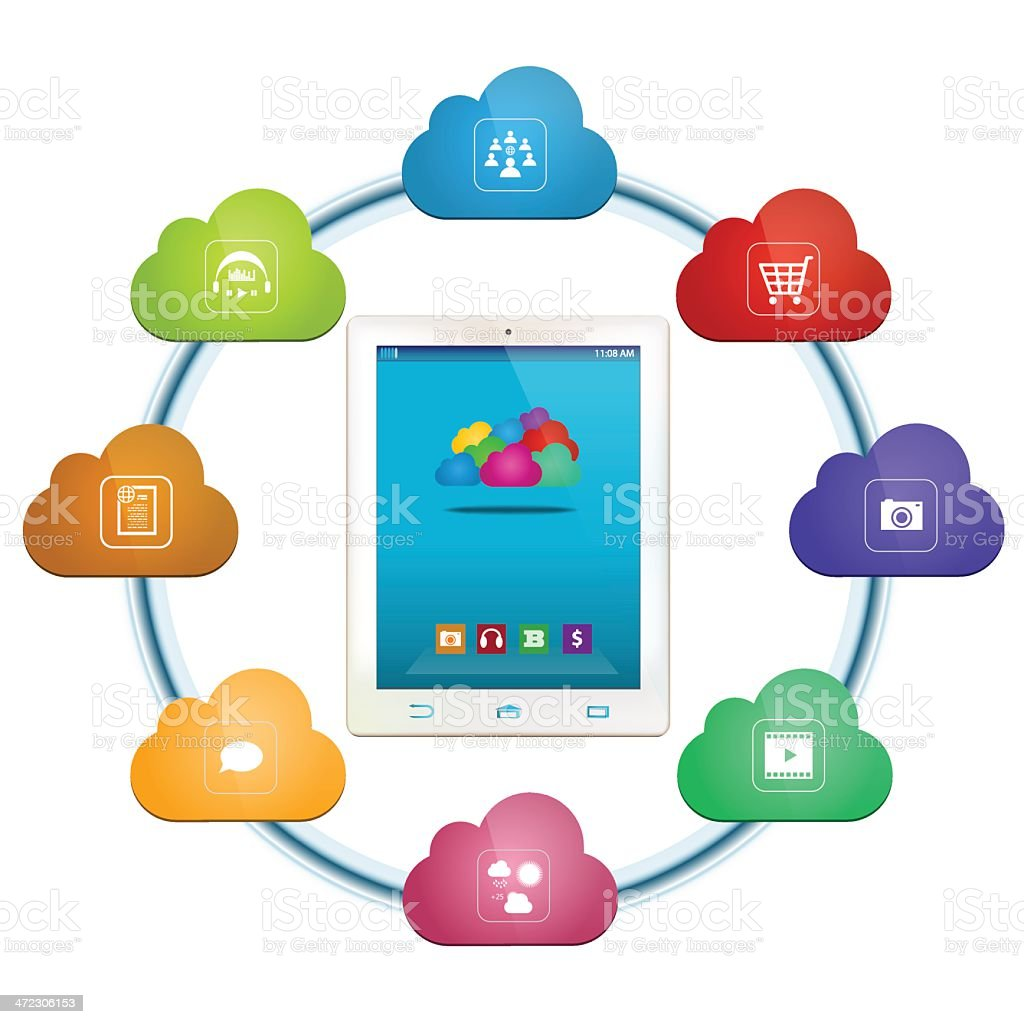 Cloud computing services concept royalty-free stock vector art