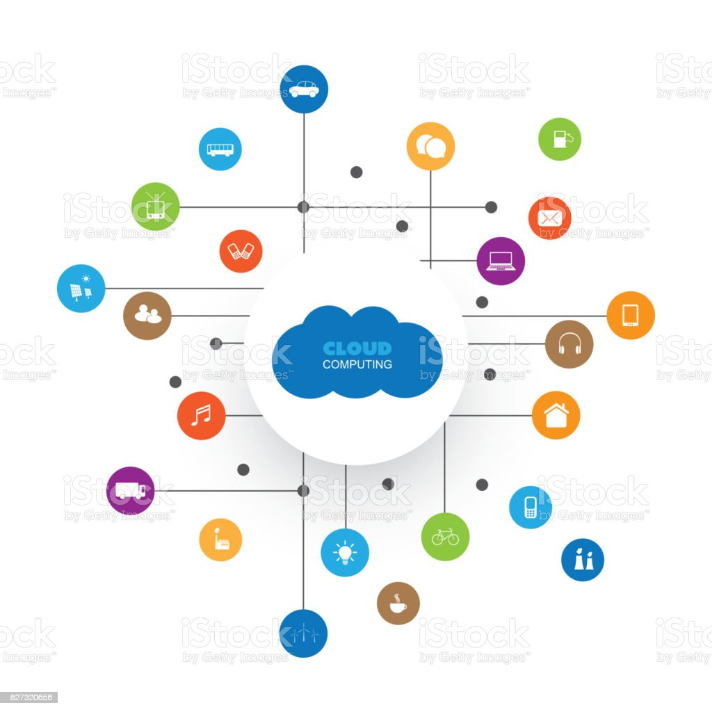Cloud Computing, Smart Devices, Internet Of Things Design Concept vector art illustration