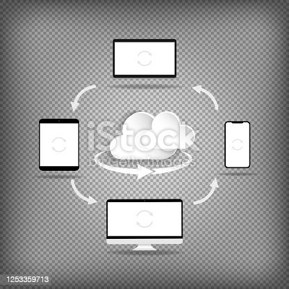istock Cloud computing technology users network configuration. Exchange of information between different devices. Vector on isolated background. Eps 10. 1253359713
