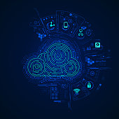 concept of cloud computing or big data, shape of cloud in futuristic style with digital technology interface