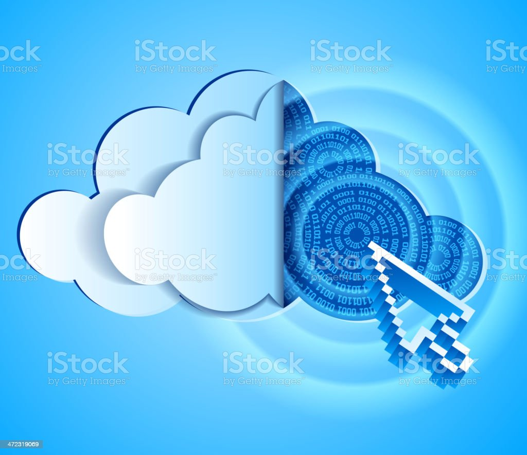 Cloud Computing royalty-free cloud computing stock vector art & more images of abstract