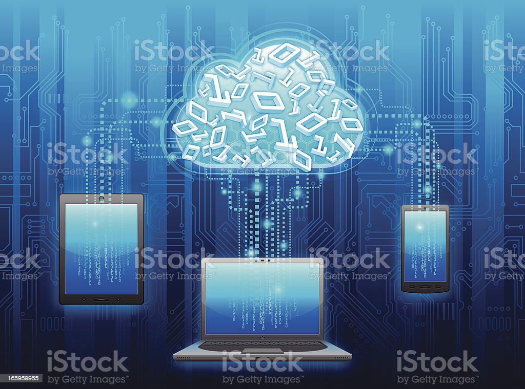 Cloud computing with laptop, tablet PC and smartphone royalty-free stock vector art