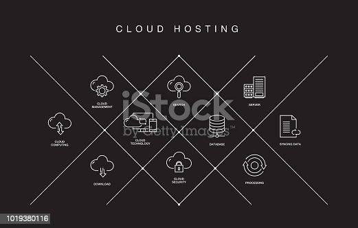 Cloud Hosting Line Icons