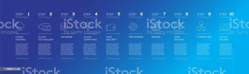 Cloud Hosting Related Infographic Design Template With Icons
