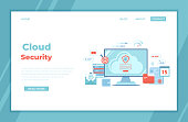 Cloud Security, Cloud Computing, Data Protecting, Secure data exchange. Monitor screen with sign form, login and password, server, documents, information. landing page template web banner,infographics