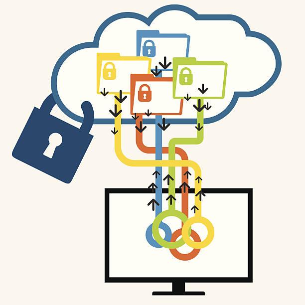 ilustraciones, imágenes clip art, dibujos animados e iconos de stock de nube de seguridad - tintanegra00
