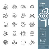 20 Cloud services and Artificial intelligence Linear style vector icons pack.