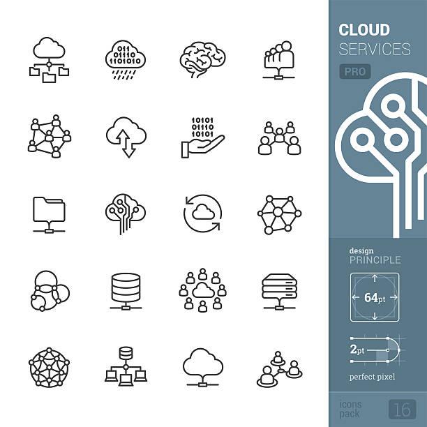 bildbanksillustrationer, clip art samt tecknat material och ikoner med cloud services related vector icons - pro pack - stor grupp av objekt