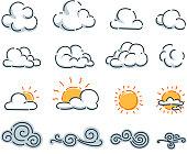 drawing of cloud symbols.