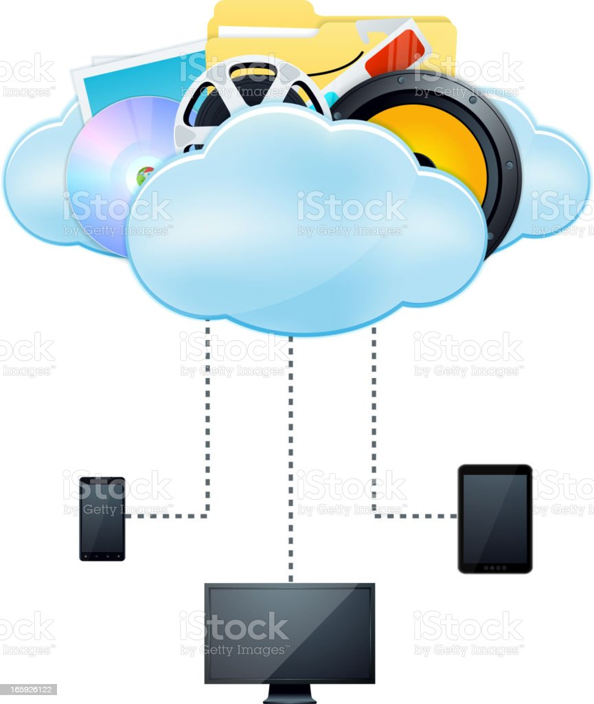 Cloud sharing royalty-free stock vector art