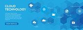 Cloud Technology Banner Design