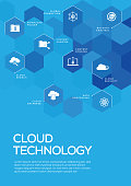 Cloud Technology. Brochure Template Layout, Cover Design