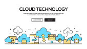 Cloud Technology Flat Line Web Banner Design