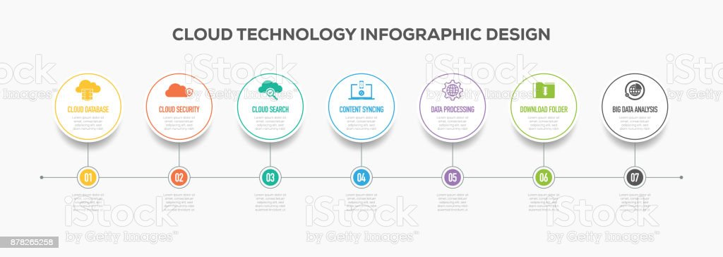 Cloud Technology Infographics Timeline Design with Icons vector art illustration
