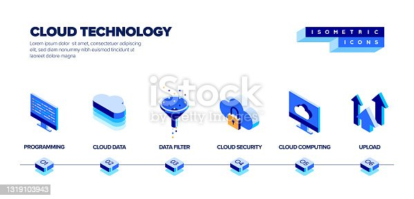 istock Cloud Technology Isometric Web Banner Concept and Three Dimensional Design 1319103943