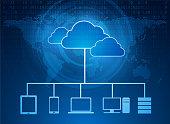 Clouds - hi-tech background