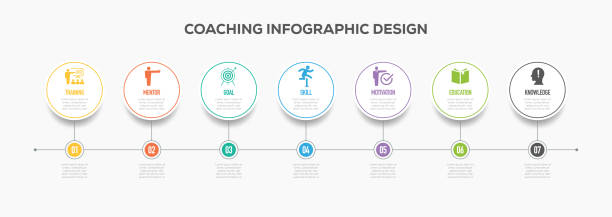 Coaching Infographics Timeline Design with Icons vector art illustration
