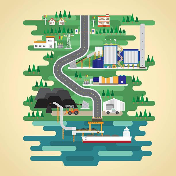 ilustraciones, imágenes clip art, dibujos animados e iconos de stock de carbón de energía - suministros escolares