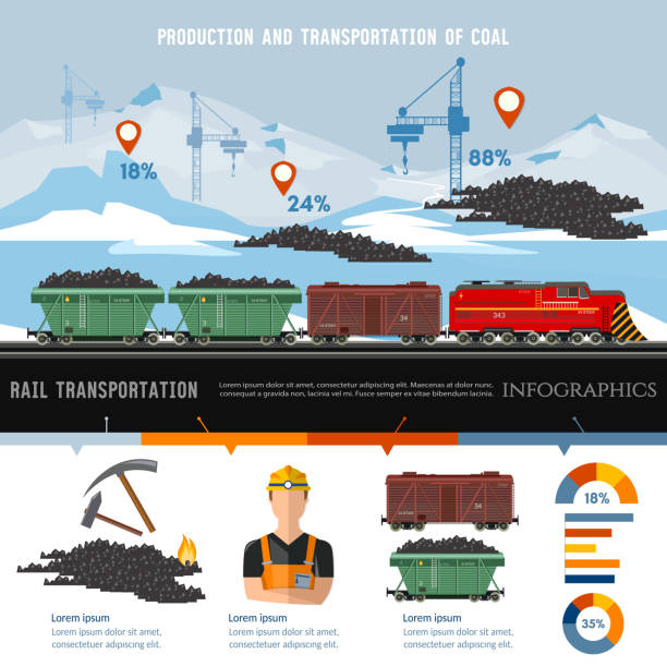 Coal mine, the train with coal infographic. Production and transportation of coal vector art illustration