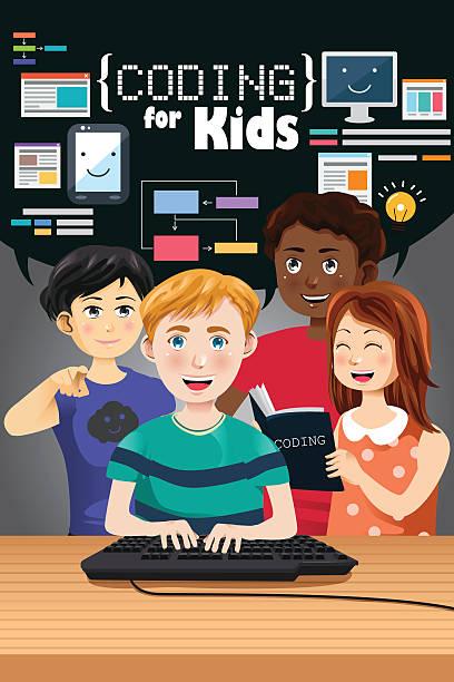Coding for Kids Poster vector art illustration