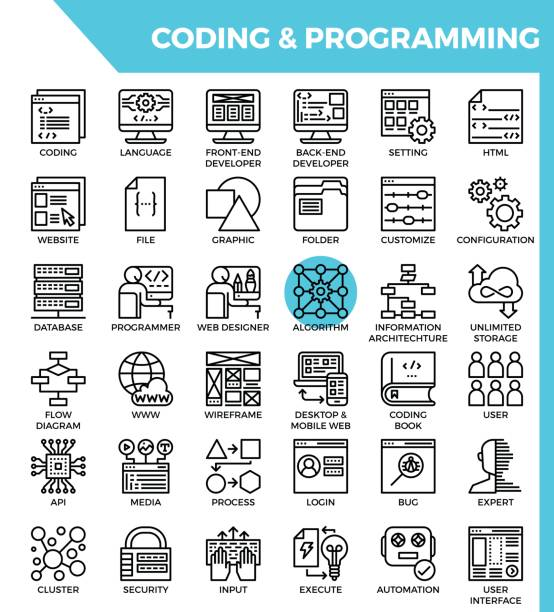 Coding & Programming concept detailed line icons vector art illustration