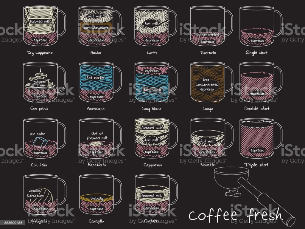 coffee by sketch hand-drawn vector art illustration