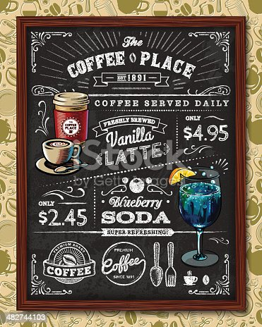 A coffee chalkboard sign with various design elements, complete with an accompanying coffee-themed texture. EPS 10 file, with transparencies (overall layer effects only), layered & grouped.