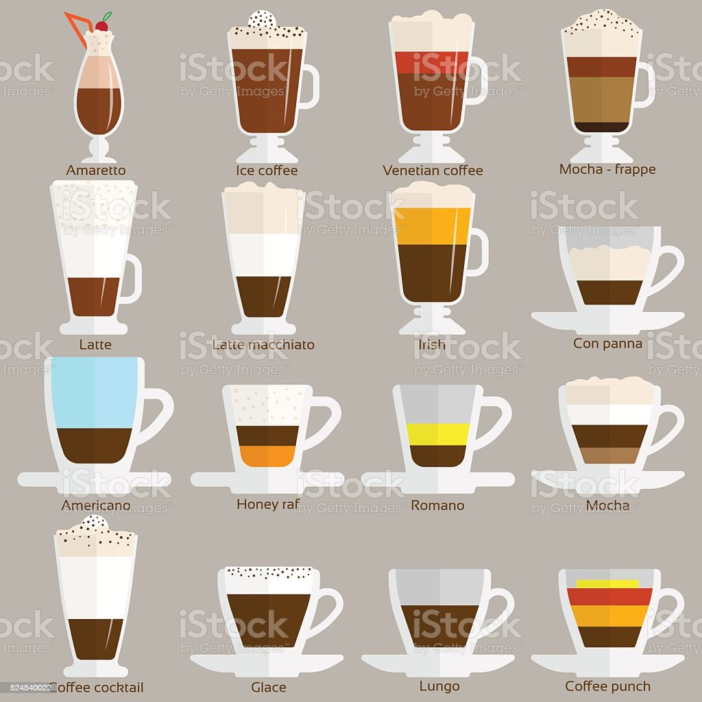 Coffee cups different cafe drinks types espresso mug with foam vector art illustration