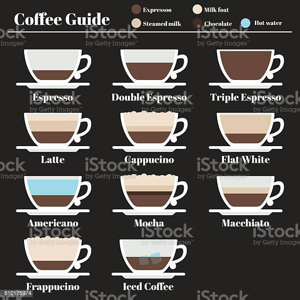 il prépare le café verticale