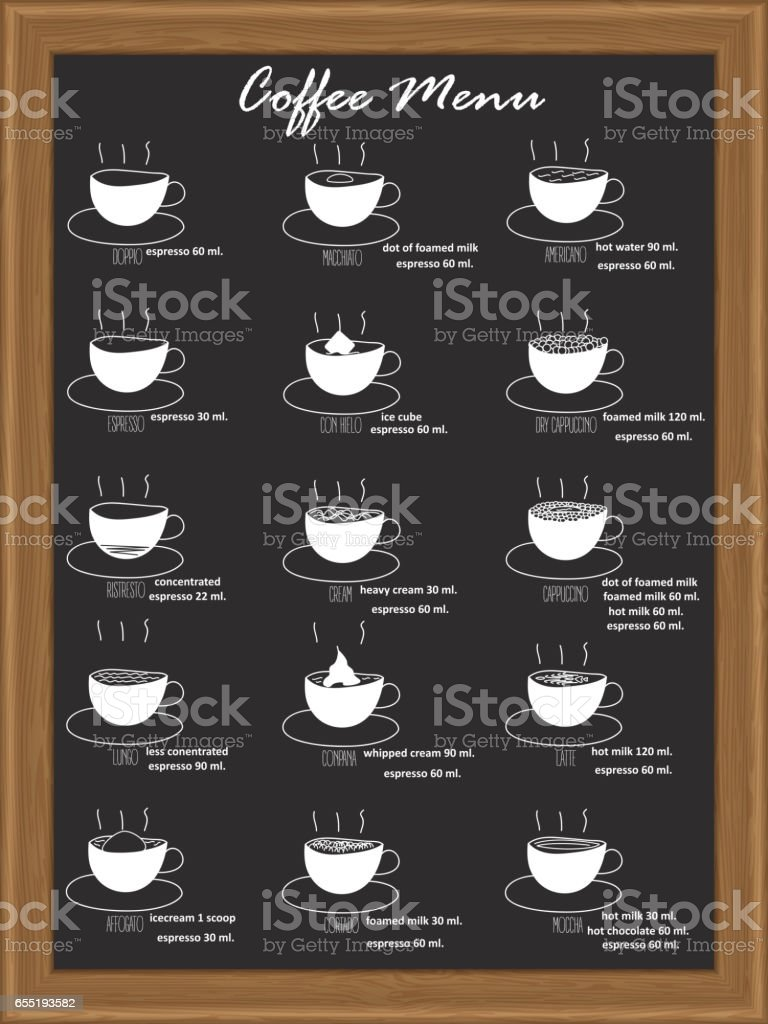 coffee info and ingredient hand drawn vector art illustration