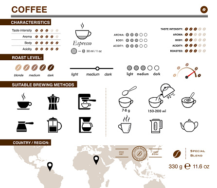 Coffee infographic icons. Set of sign for detailed guideline.