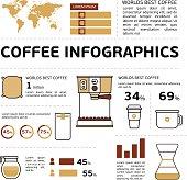 Coffee Infographic set. Vector Illustration