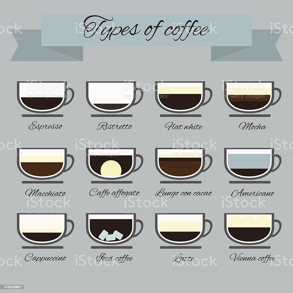 Coffee infographic royalty-free stock vector art