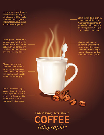 Coffee Infographic With Mug and Beans