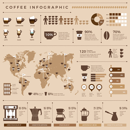 Coffee infographic. Worldwide statistics of coffee production and distribution hot drinks black grains espresso vector design template