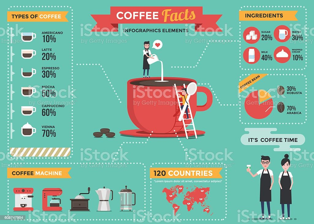 Coffee infographics elements. vector art illustration