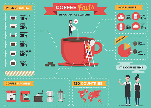 coffee infographics elements. - barista stock illustrations, clip art, cartoons, & icons