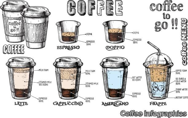 coffee infographics set - junk food stock illustrations, clip art, cartoons, & icons