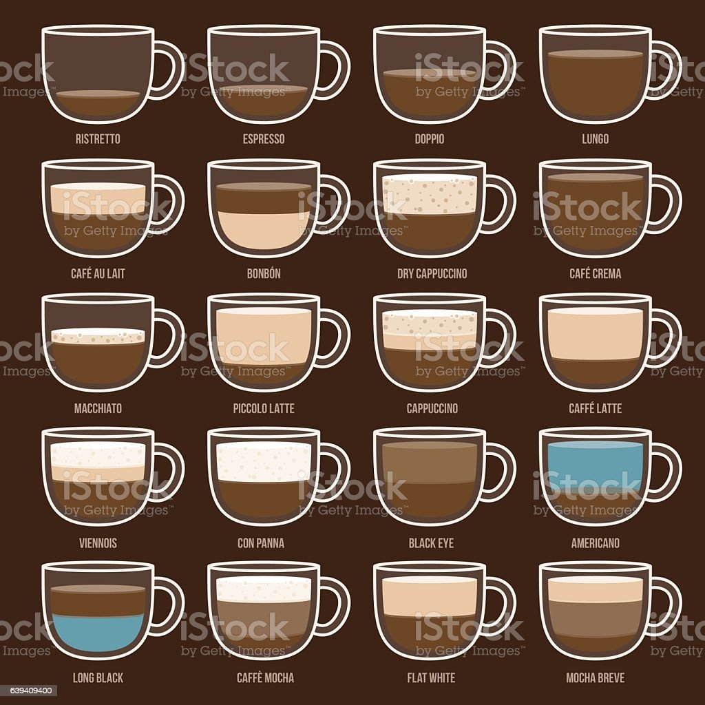 Coffee Ingredients Chart vector art illustration